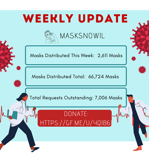 Masks Now IL Weekly Update – Jan 25 2021